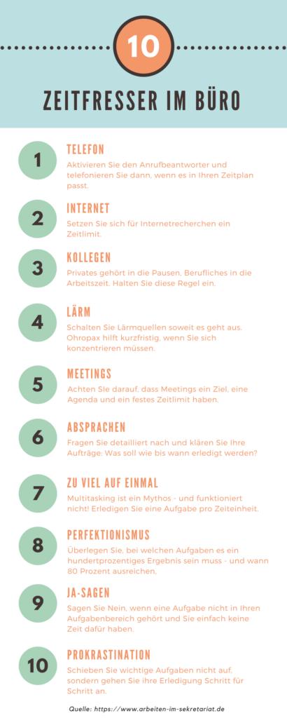 Infografik 10 Zeitfresser im Büro
