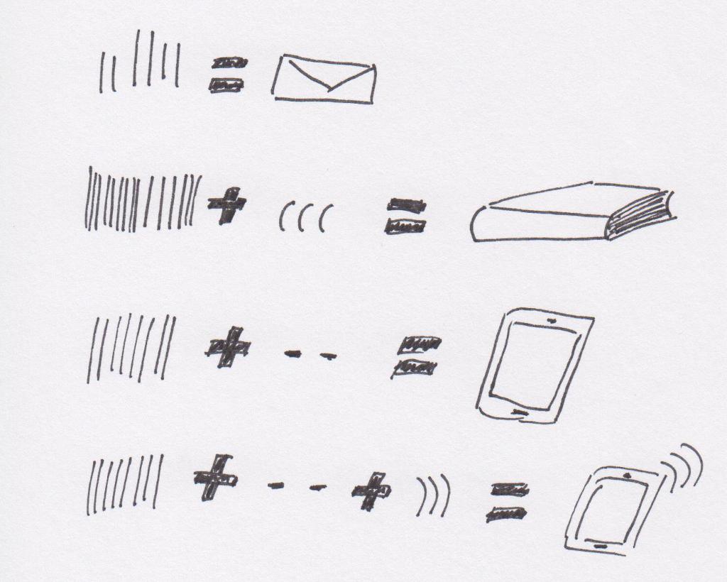 einfache Beispiele, wie aus dem visuellen Alphabet Gegenstände entstehen